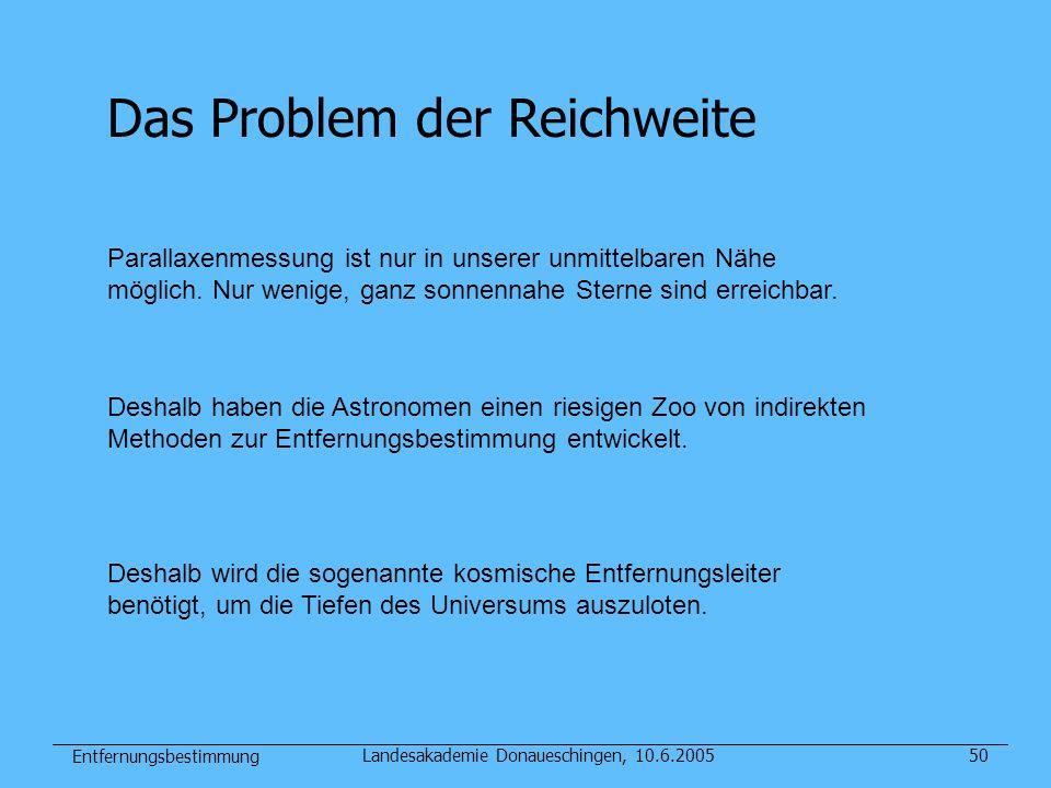Entfernungsbestimmung Landesakademie Donaueschingen, 10.6.200550 Parallaxenmessung ist nur in unserer unmittelbaren Nähe möglich. Nur wenige, ganz son