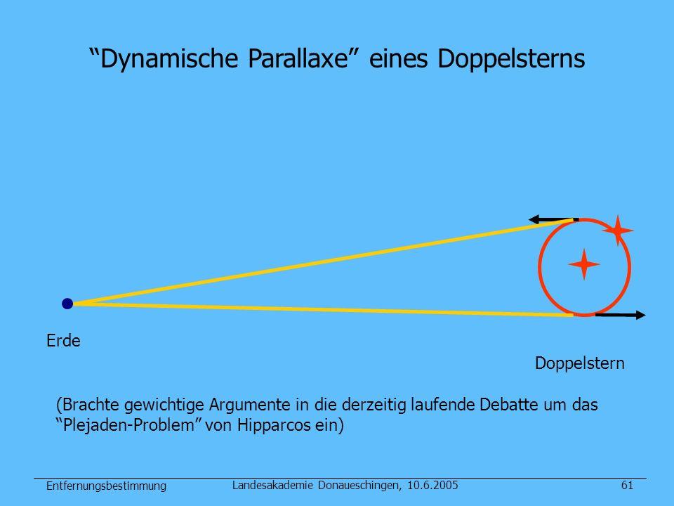 Entfernungsbestimmung Landesakademie Donaueschingen, 10.6.200561 Erde Doppelstern Dynamische Parallaxe eines Doppelsterns (Brachte gewichtige Argument