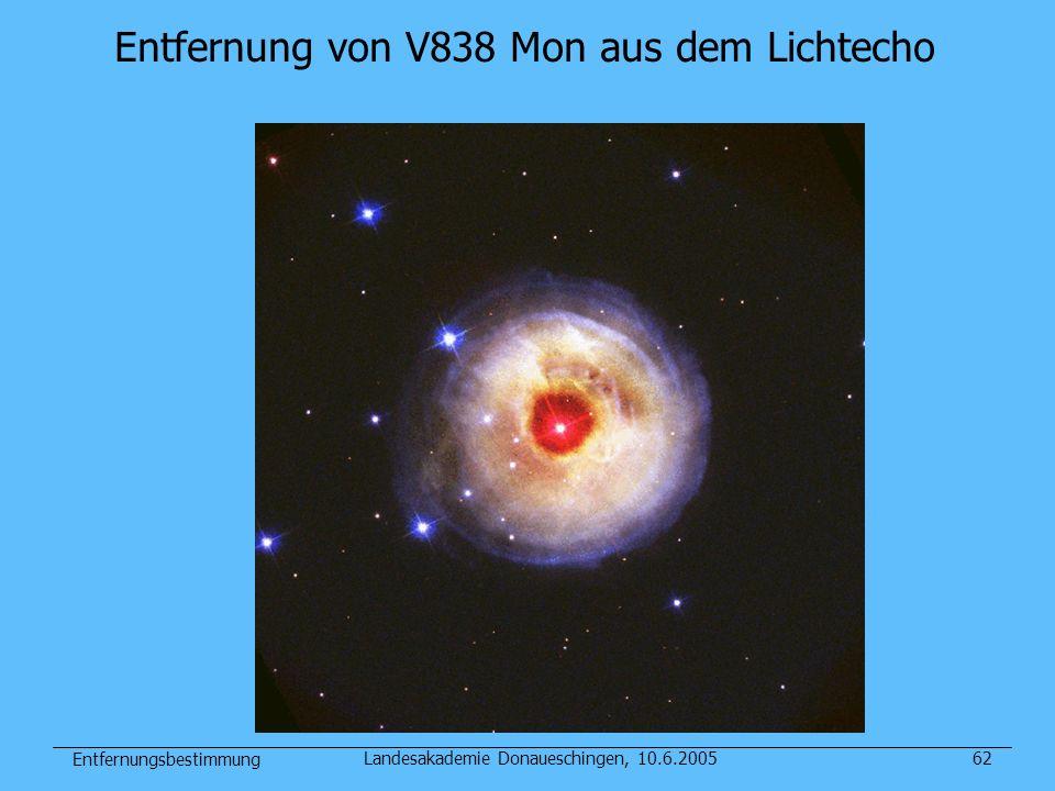 Entfernungsbestimmung Landesakademie Donaueschingen, 10.6.200562 Entfernung von V838 Mon aus dem Lichtecho