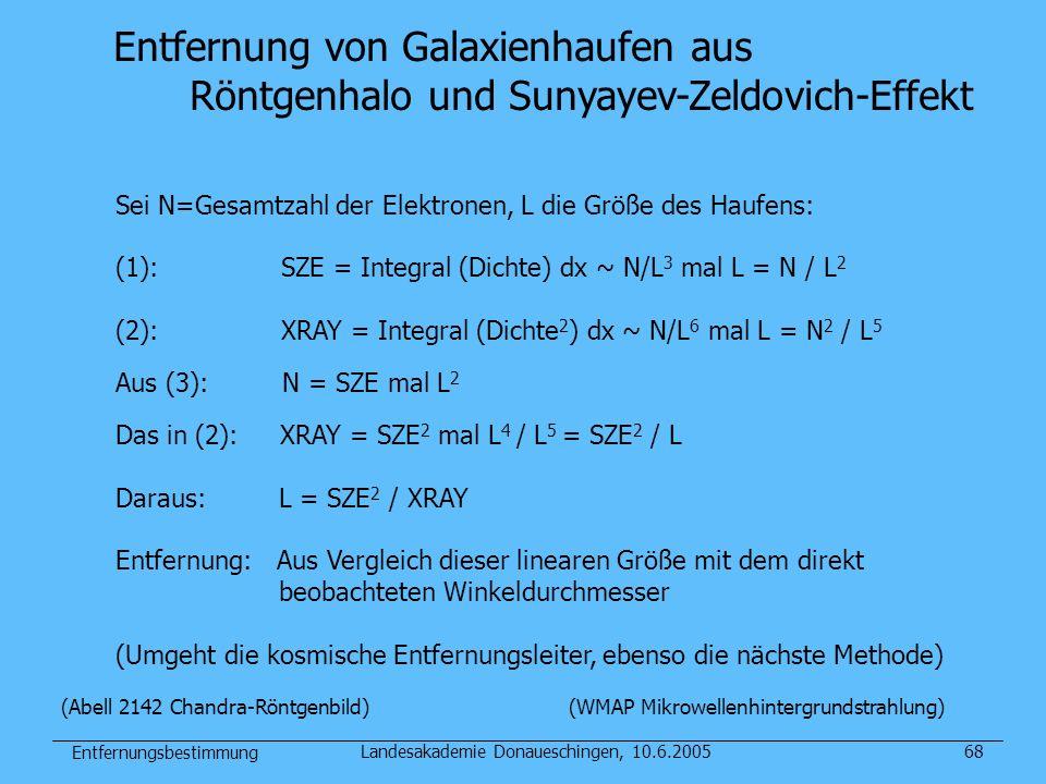 Entfernungsbestimmung Landesakademie Donaueschingen, 10.6.200568 Entfernung von Galaxienhaufen aus Röntgenhalo und Sunyayev-Zeldovich-Effekt (WMAP Mik