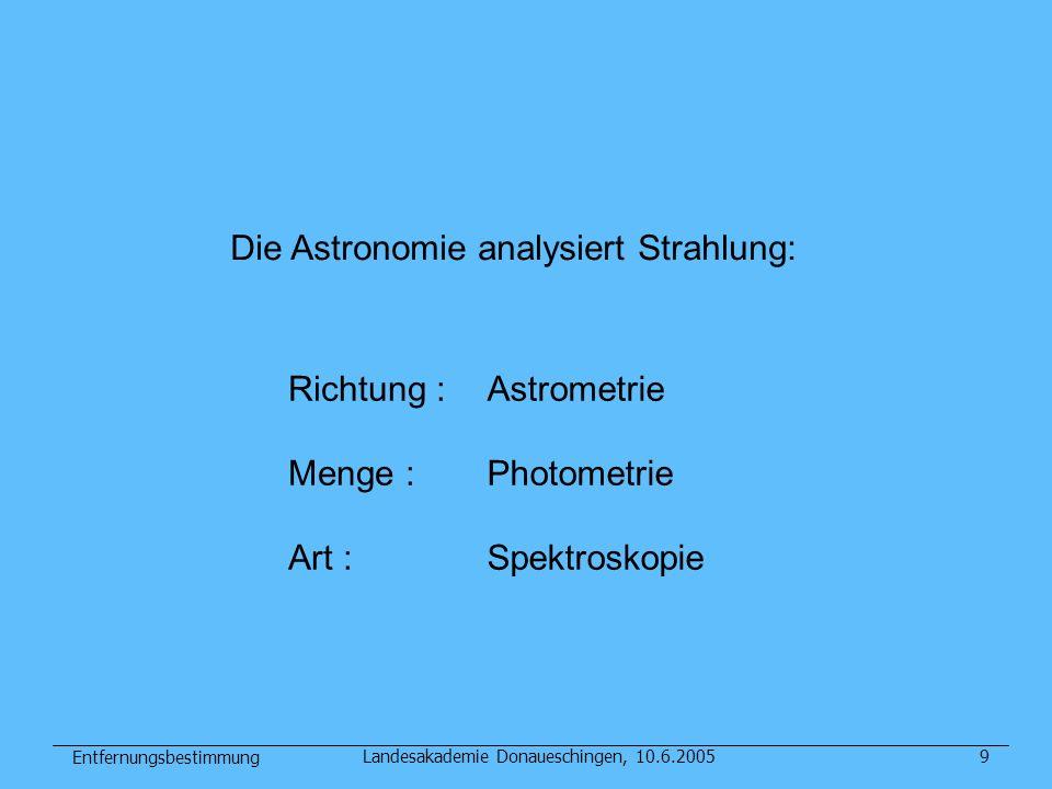 Entfernungsbestimmung Landesakademie Donaueschingen, 10.6.20059 Richtung : Menge : Art : Die Astronomie analysiert Strahlung: Astrometrie Photometrie