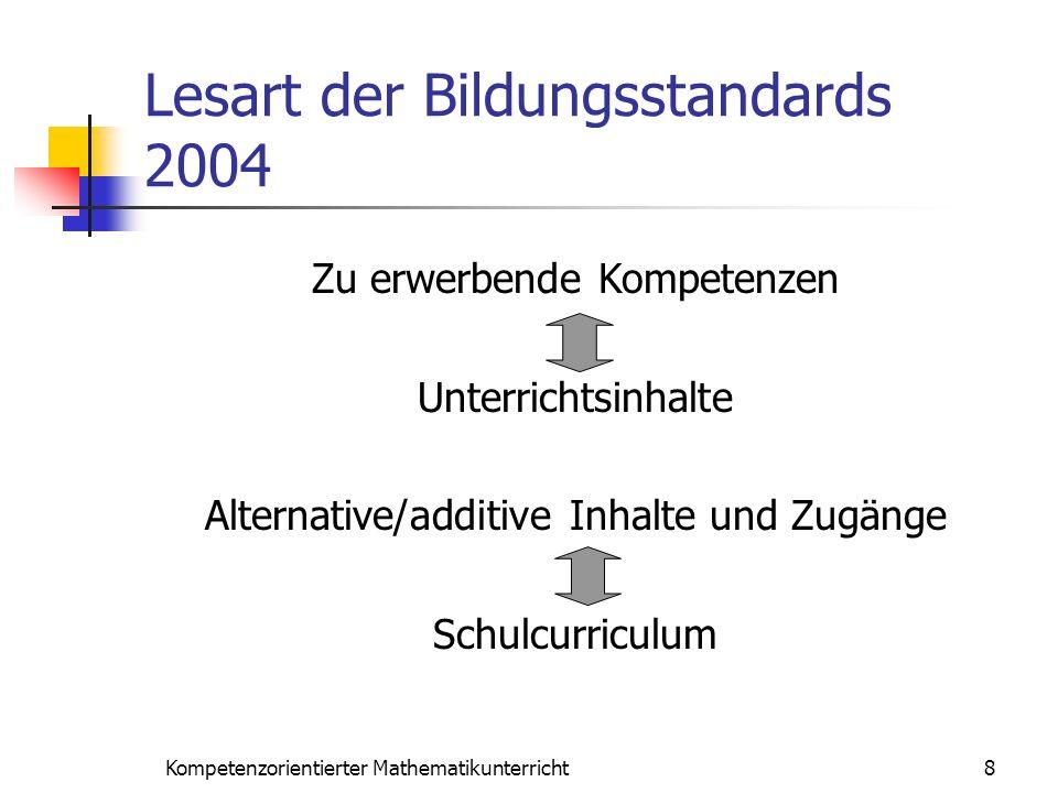 Lesart der Bildungsstandards 2004 8Kompetenzorientierter Mathematikunterricht Zu erwerbende Kompetenzen Unterrichtsinhalte Alternative/additive Inhalt