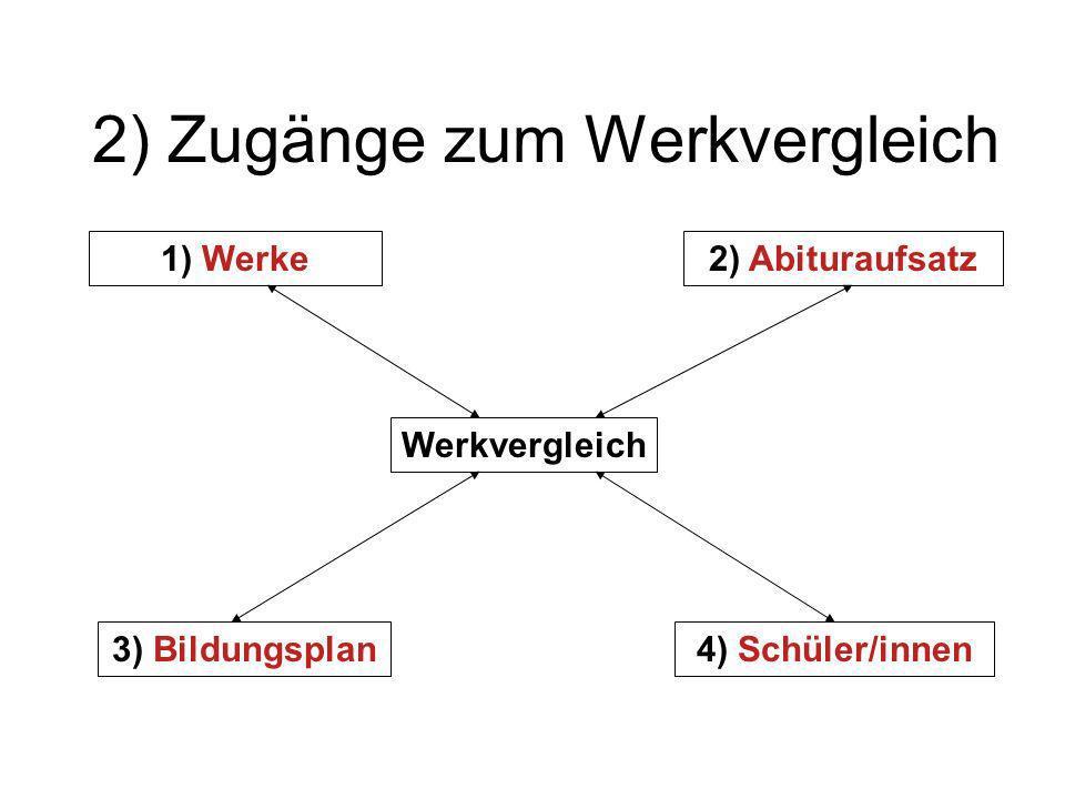 2) Zugänge zum Werkvergleich Werkvergleich 1) Werke2) Abituraufsatz 3) Bildungsplan4) Schüler/innen