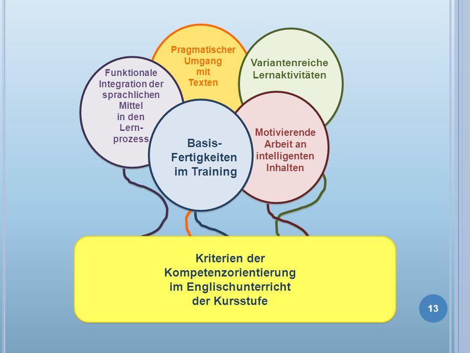 Pragmatischer Umgang mit Texten Funktionale Integration der sprachlichen Mittel in den Lern- prozess Variantenreiche Lernaktivitäten Motivierende Arbe