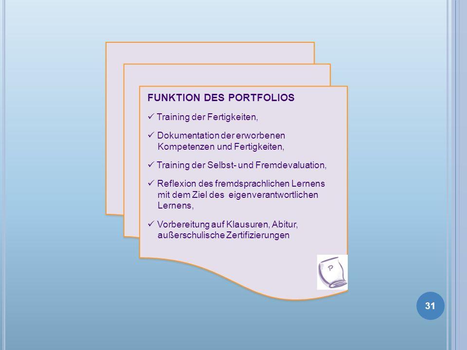 FUNKTION DES PORTFOLIOS Training der Fertigkeiten, Dokumentation der erworbenen Kompetenzen und Fertigkeiten, Training der Selbst- und Fremdevaluation