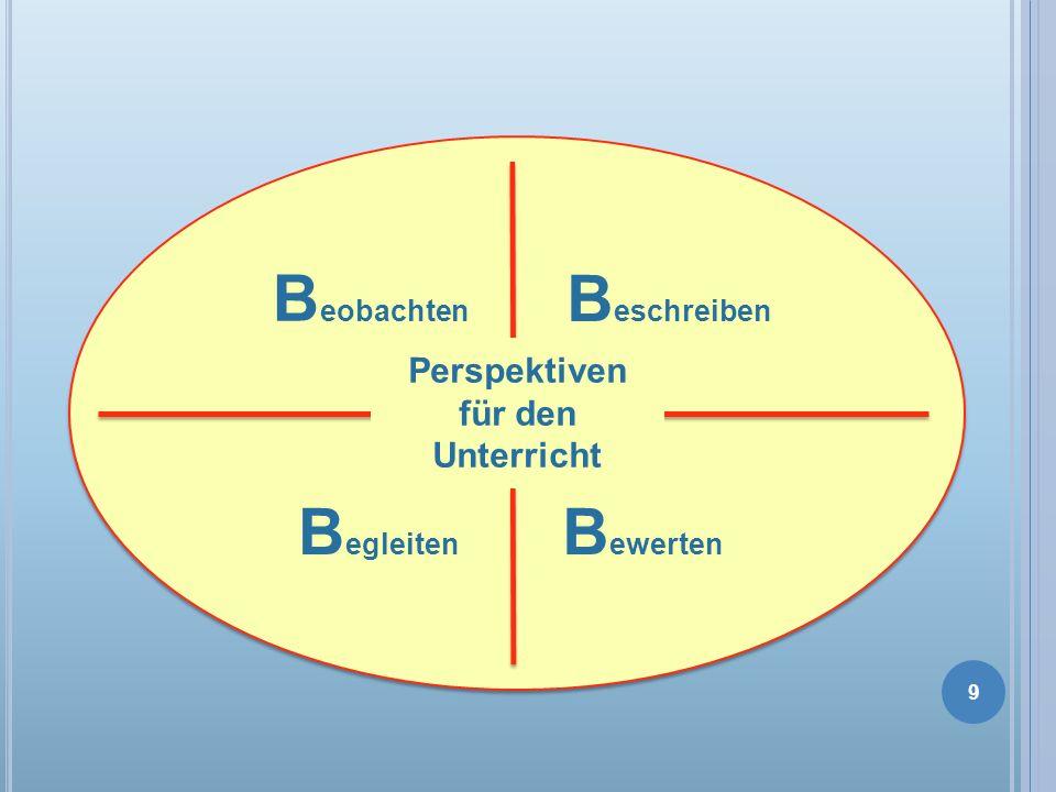 B eobachten B ewerten B eschreiben B egleiten Perspektiven für den Unterricht 9