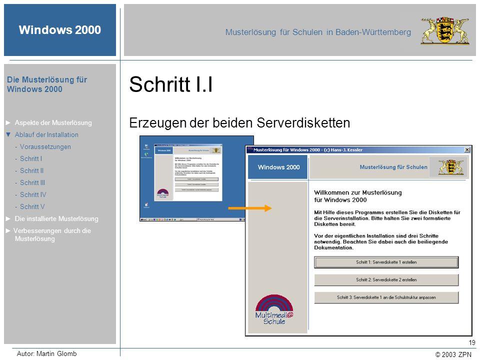 © 2003 ZPN Windows 2000 Musterlösung für Schulen in Baden-Württemberg Die Musterlösung für Windows 2000 Autor: Martin Glomb 19 Schritt I.I Erzeugen de