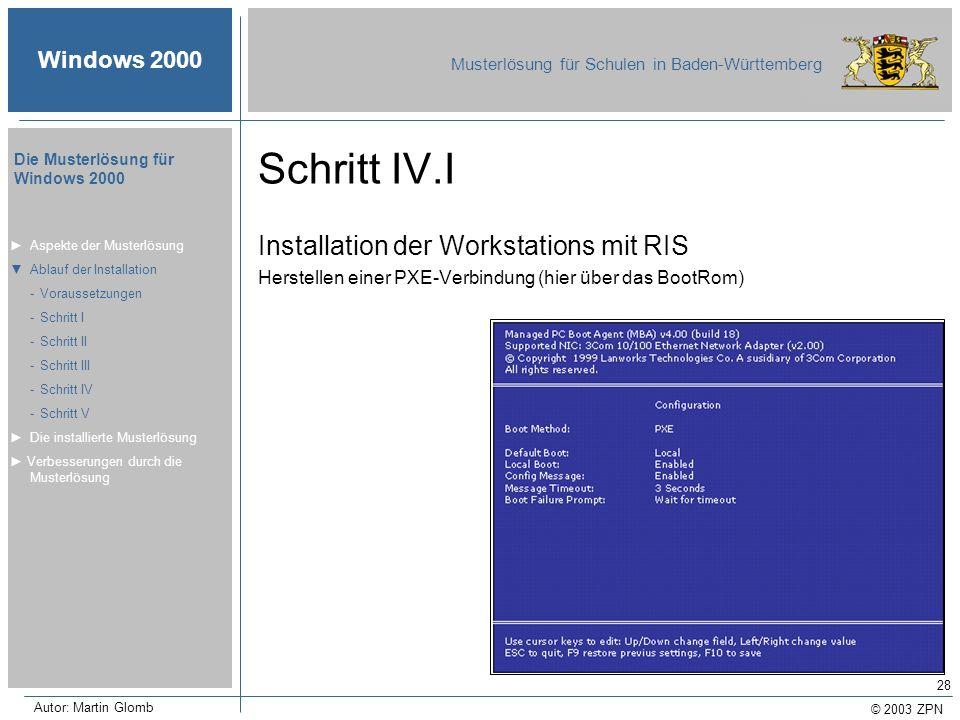 © 2003 ZPN Windows 2000 Musterlösung für Schulen in Baden-Württemberg Die Musterlösung für Windows 2000 Autor: Martin Glomb 28 Schritt IV.I Installati