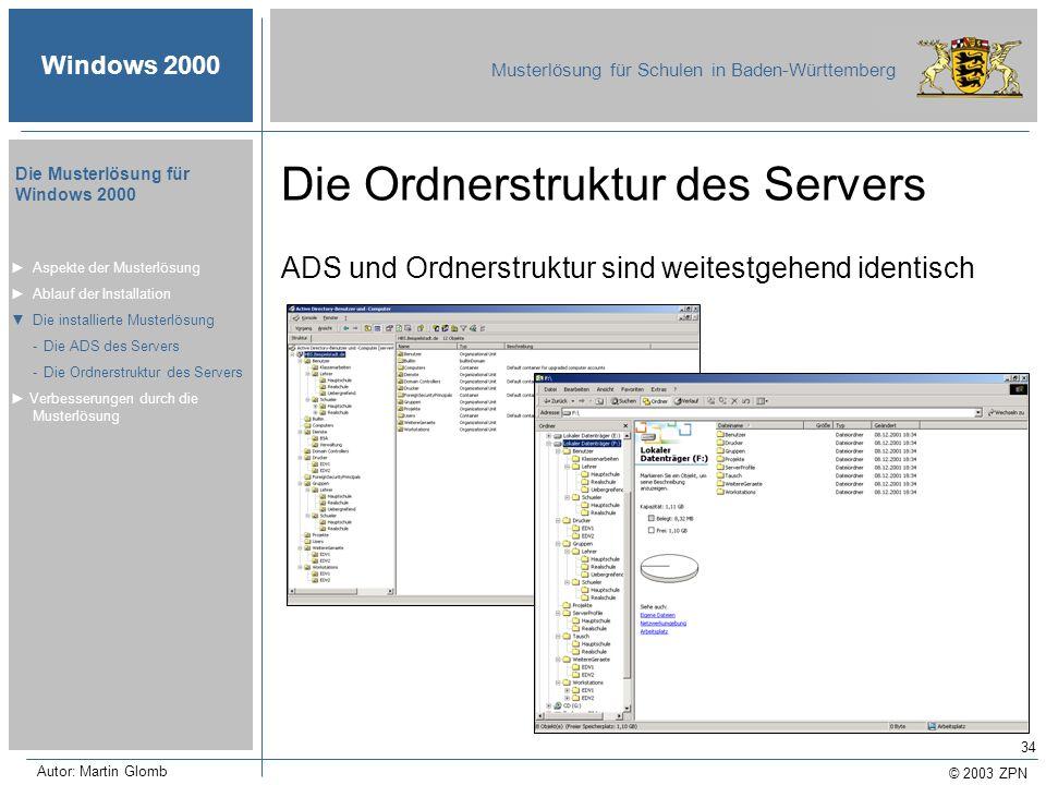 © 2003 ZPN Windows 2000 Musterlösung für Schulen in Baden-Württemberg Die Musterlösung für Windows 2000 Autor: Martin Glomb 34 Die Ordnerstruktur des