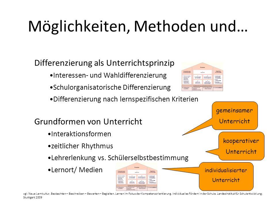 Möglichkeiten, Methoden und… Differenzierung als Unterrichtsprinzip Interessen- und Wahldifferenzierung Schulorganisatorische Differenzierung Differen