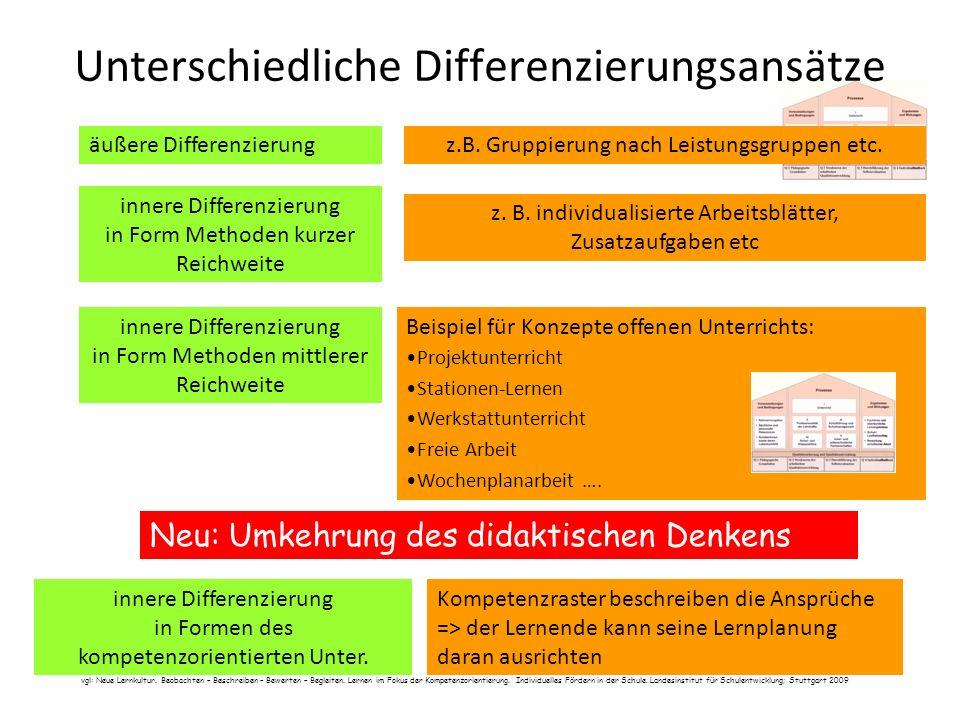 Unterschiedliche Differenzierungsansätze äußere Differenzierungz.B. Gruppierung nach Leistungsgruppen etc. innere Differenzierung in Form Methoden kur