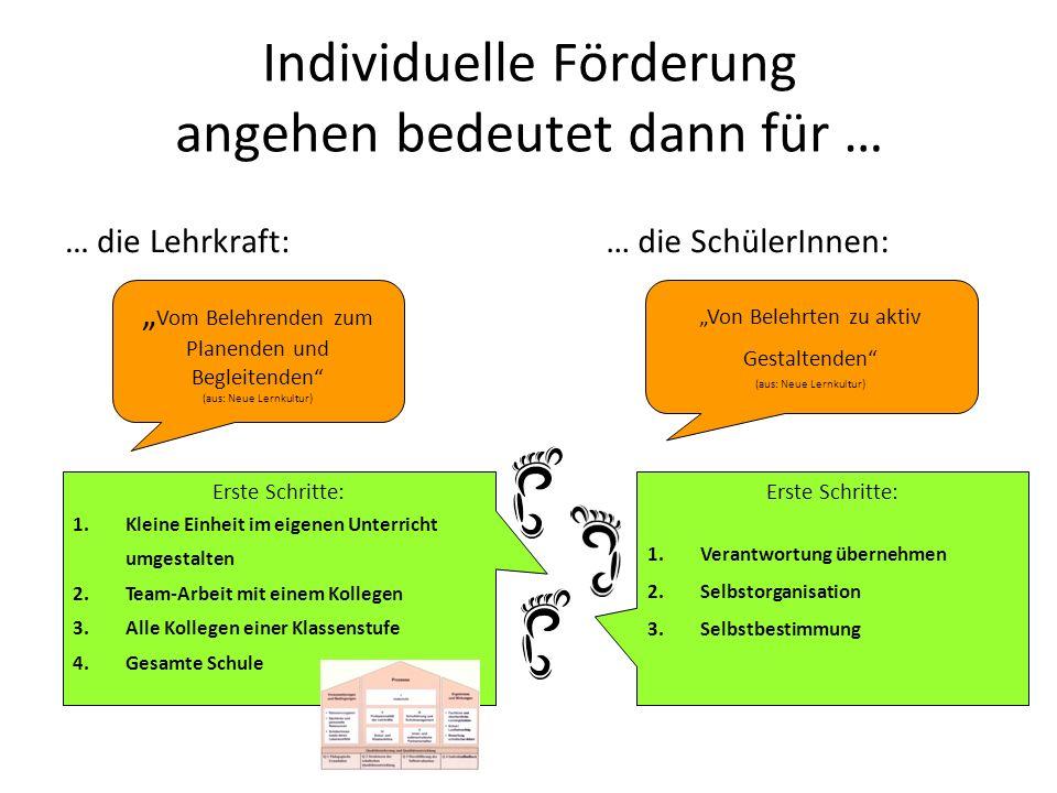 Individuelle Förderung angehen bedeutet dann für … … die Lehrkraft:… die SchülerInnen: Vom Belehrenden zum Planenden und Begleitenden (aus: Neue Lernk