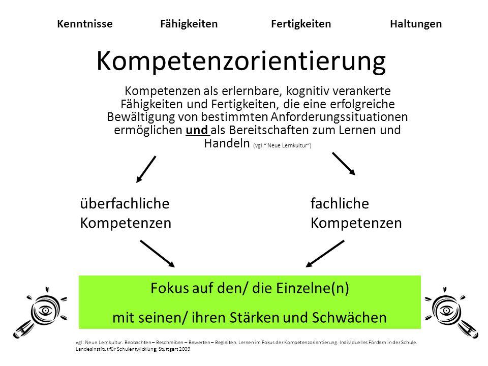 4B-Förderspirale vgl : Neue Lernkultur.Beobachten – Beschreiben – Bewerten – Begleiten.