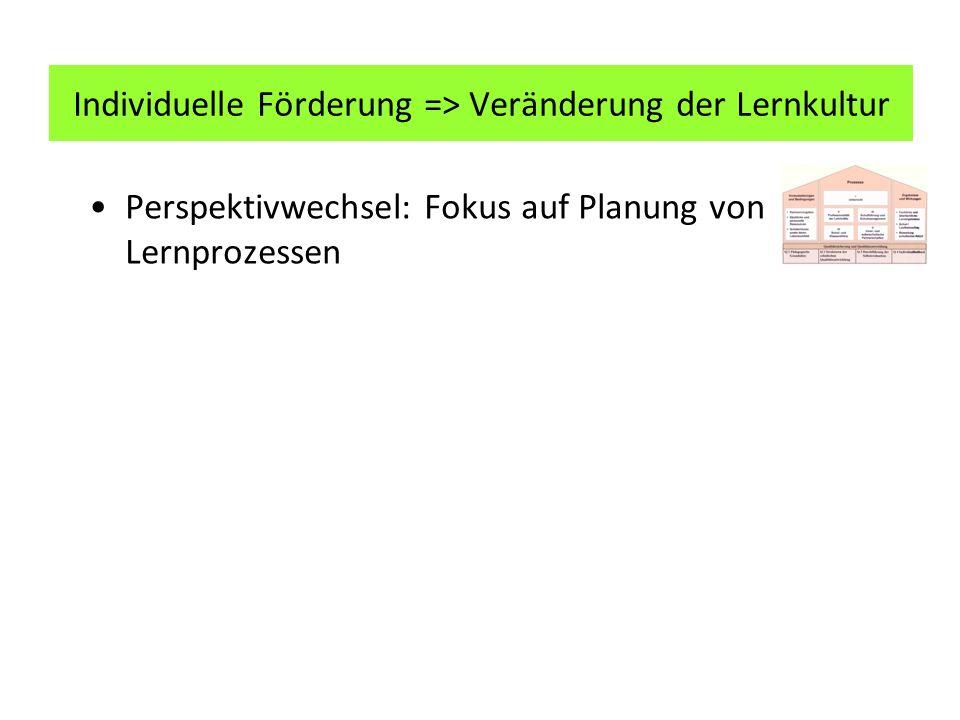 Planungsfragen Passung von Unterrichtsinhalten und Lernarrangements.