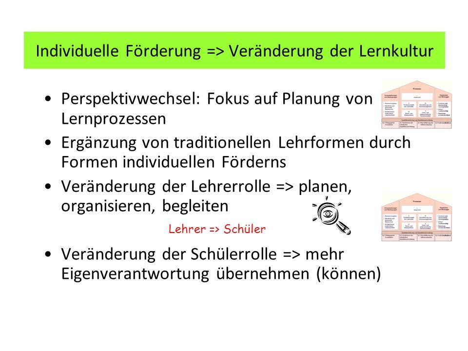 Quellen: Winter, Felix; Leistungsbewertung: Eine neue Lernkultur braucht einen anderen Umgang mit den Schülerleistungen; Hohengehren; 2010 Neue Lernkultur.