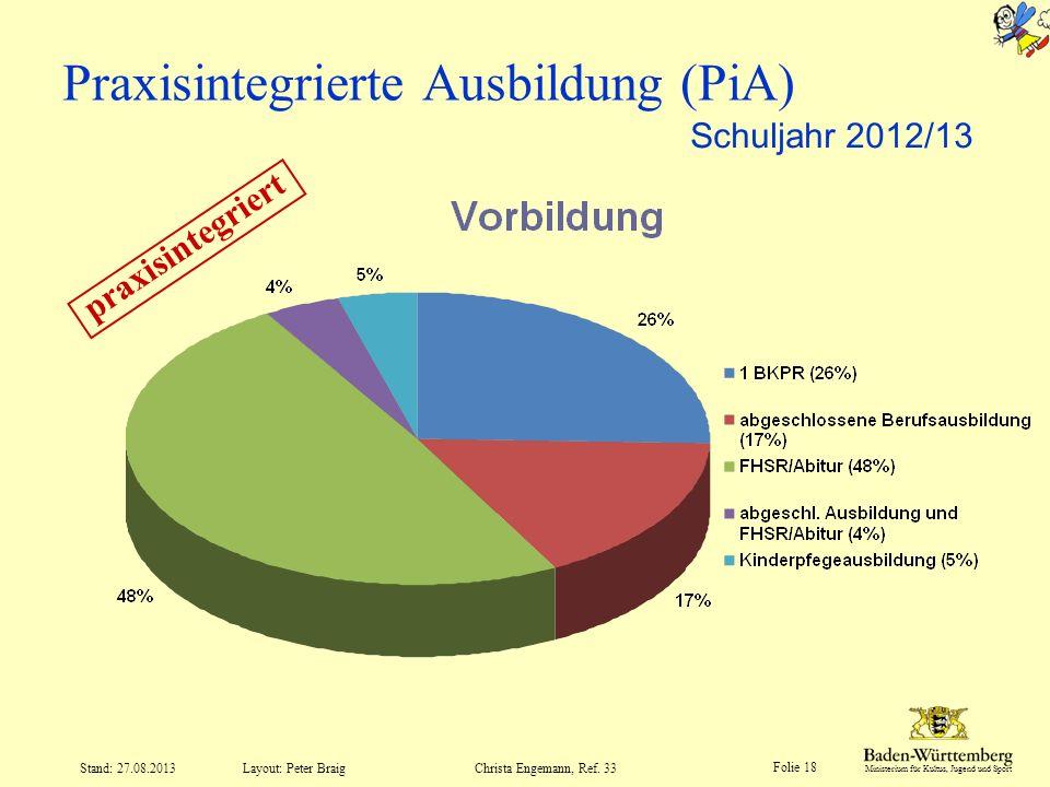Ministerium für Kultus, Jugend und Sport Folie 18 Layout: Peter Braig Stand: 27.08.2013Christa Engemann, Ref. 33 Praxisintegrierte Ausbildung (PiA) pr