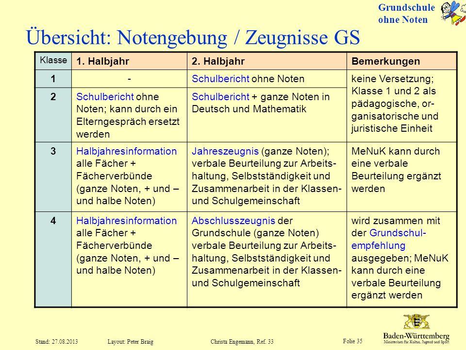 Ministerium für Kultus, Jugend und Sport Folie 35 Layout: Peter Braig Stand: 27.08.2013Christa Engemann, Ref. 33 Übersicht: Notengebung / Zeugnisse GS