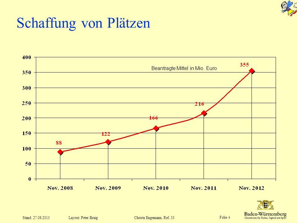 Ministerium für Kultus, Jugend und Sport Folie 15 Layout: Peter Braig Stand: 27.08.2013Christa Engemann, Ref.