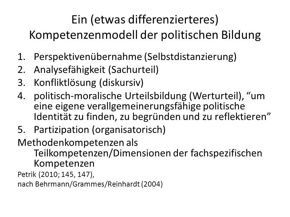 Ein (etwas differenzierteres) Kompetenzenmodell der politischen Bildung 1.Perspektivenübernahme (Selbstdistanzierung) 2.Analysefähigkeit (Sachurteil) 3.Konfliktlösung (diskursiv) 4.politisch-moralische Urteilsbildung (Werturteil), um eine eigene verallgemeinerungsfähige politische Identität zu finden, zu begründen und zu reflektieren 5.Partizipation (organisatorisch) Methodenkompetenzen als Teilkompetenzen/Dimensionen der fachspezifischen Kompetenzen Petrik (2010; 145, 147), nach Behrmann/Grammes/Reinhardt (2004)
