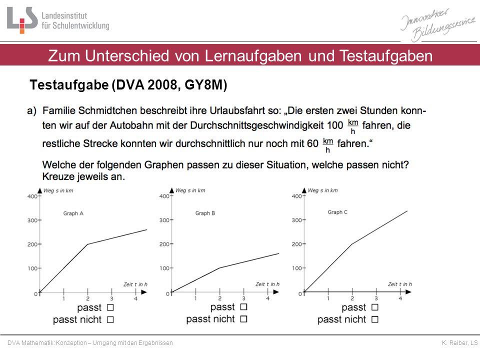 Platzhalter DVA Mathematik: Konzeption – Umgang mit den Ergebnissen K. Reiber, LS Testaufgabe (DVA 2008, GY8M) Zum Unterschied von Lernaufgaben und Te