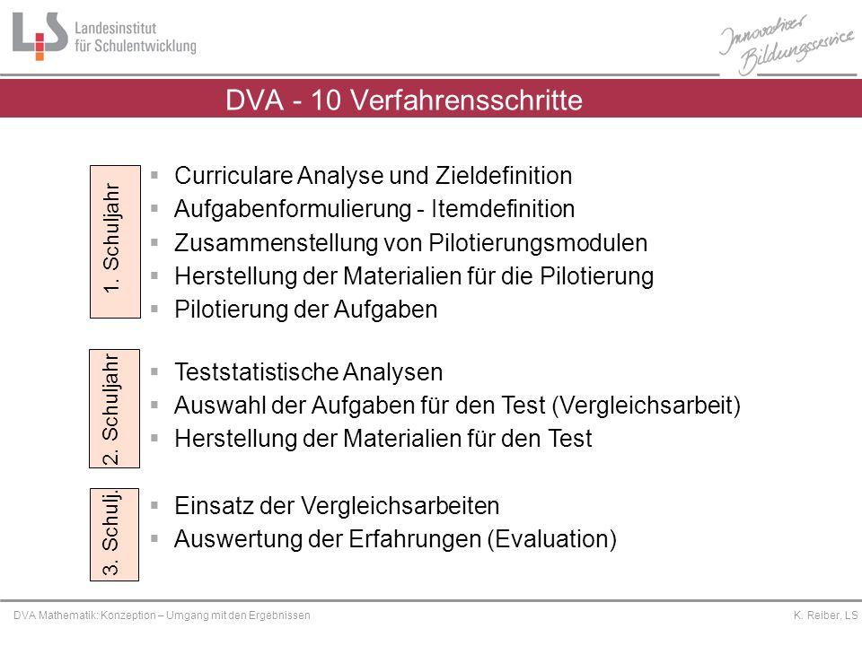 Platzhalter DVA Mathematik: Konzeption – Umgang mit den Ergebnissen K. Reiber, LS 1. Schuljahr Curriculare Analyse und Zieldefinition Aufgabenformulie