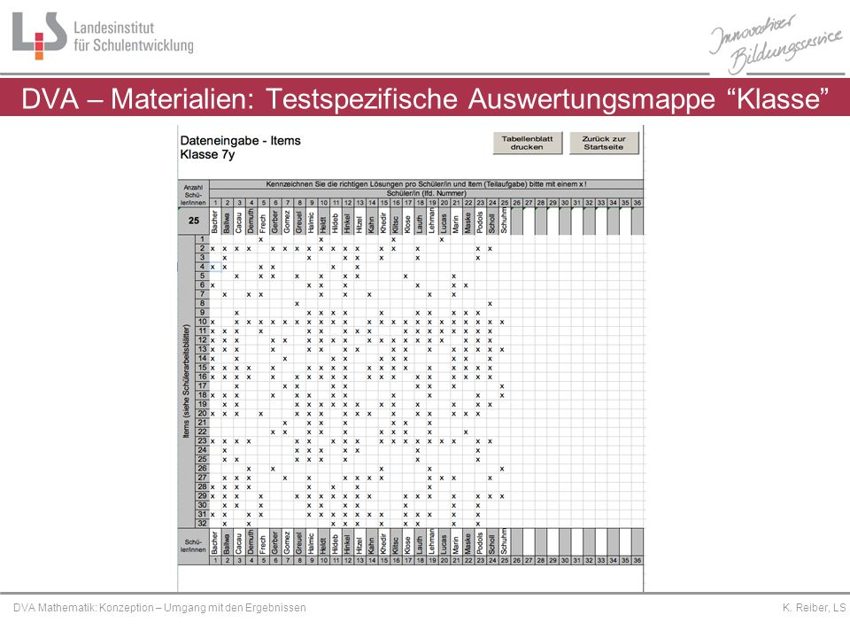Platzhalter DVA Mathematik: Konzeption – Umgang mit den Ergebnissen K. Reiber, LS DVA – Materialien: Testspezifische Auswertungsmappe Klasse