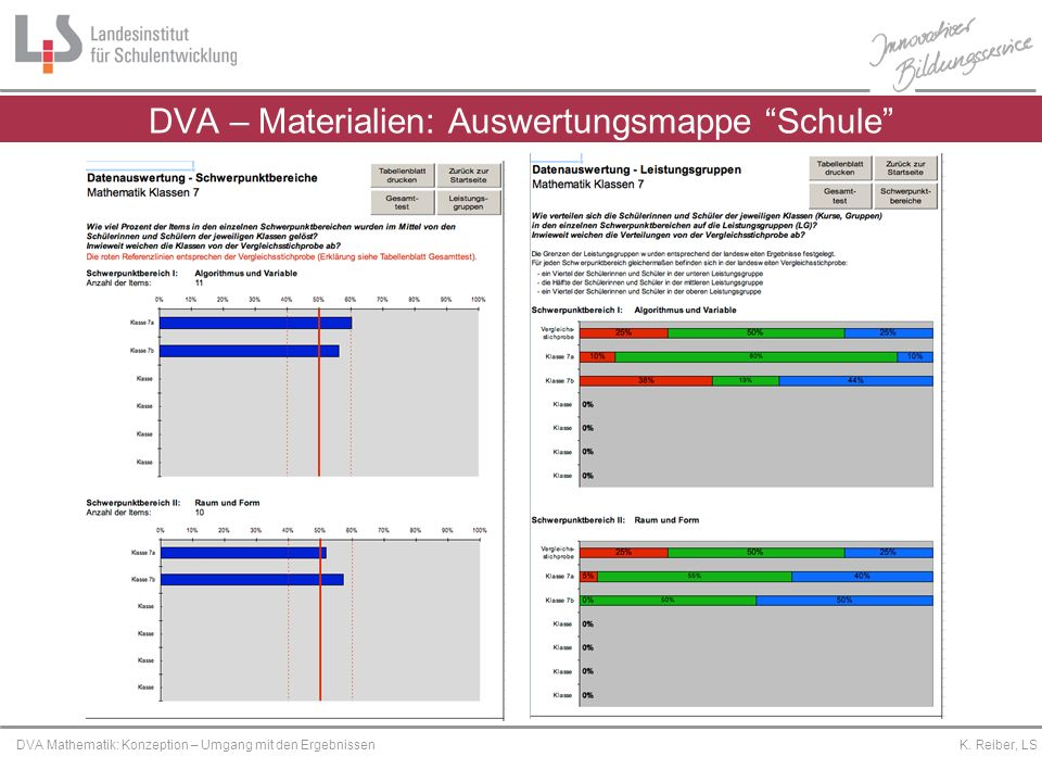 Platzhalter DVA Mathematik: Konzeption – Umgang mit den Ergebnissen K. Reiber, LS DVA – Materialien: Auswertungsmappe Schule