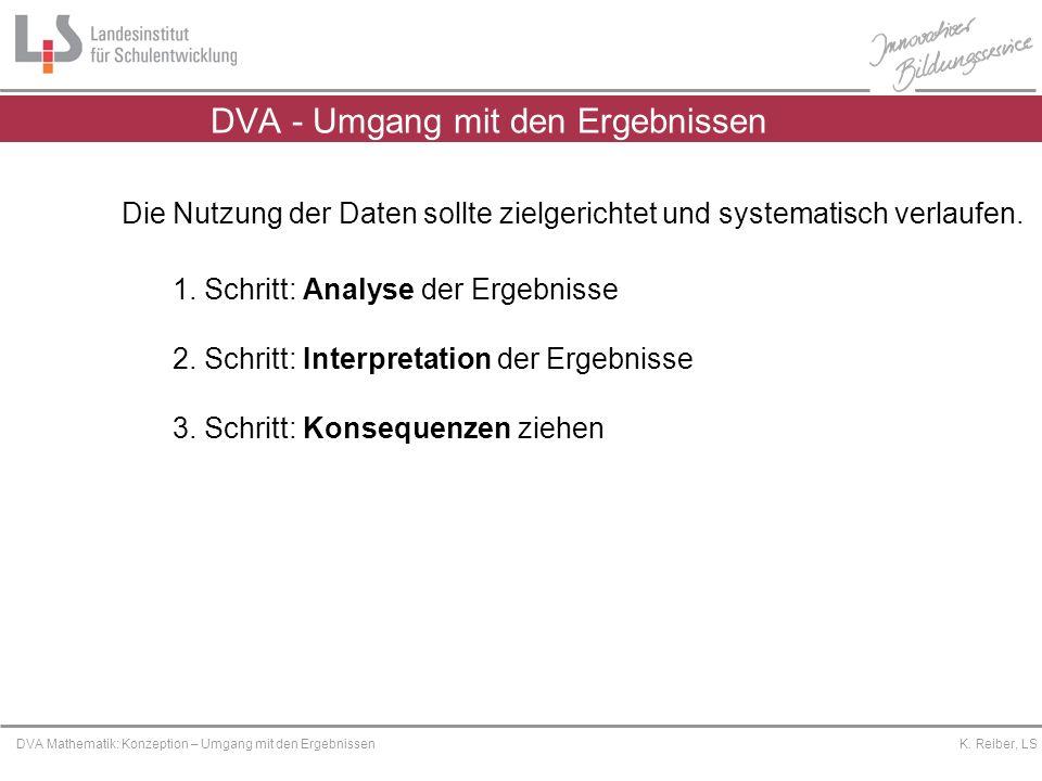 Platzhalter DVA Mathematik: Konzeption – Umgang mit den Ergebnissen K. Reiber, LS DVA - Umgang mit den Ergebnissen Die Nutzung der Daten sollte zielge