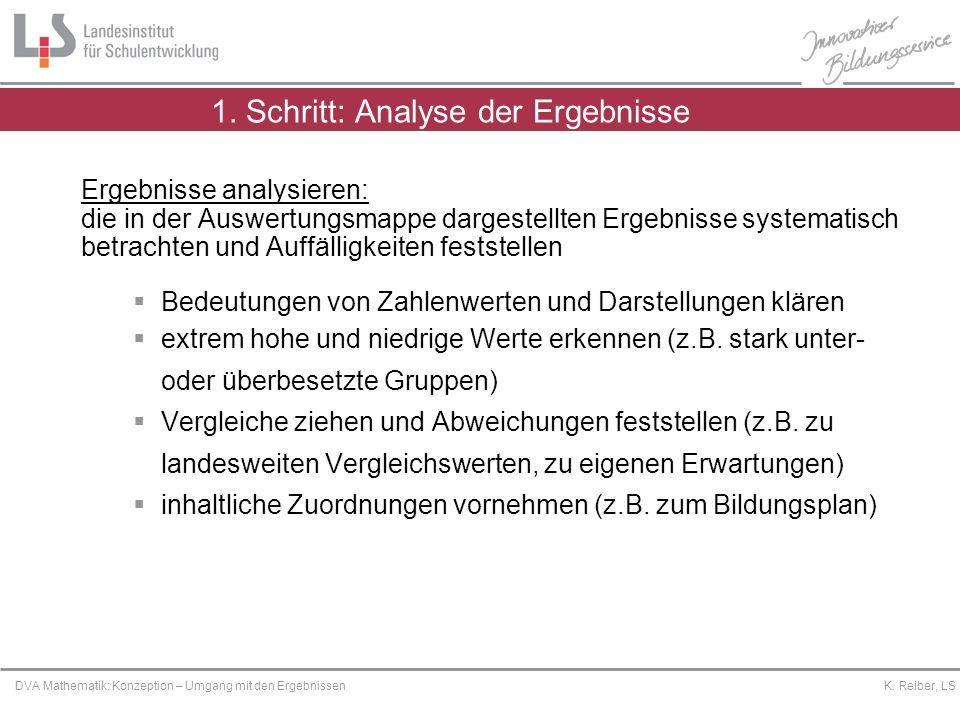 Platzhalter DVA Mathematik: Konzeption – Umgang mit den Ergebnissen K. Reiber, LS 1. Schritt: Analyse der Ergebnisse Ergebnisse analysieren: die in de