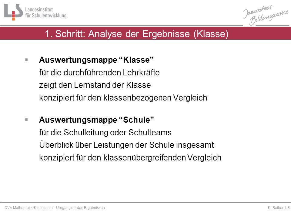 Platzhalter DVA Mathematik: Konzeption – Umgang mit den Ergebnissen K. Reiber, LS 1. Schritt: Analyse der Ergebnisse (Klasse) Auswertungsmappe Klasse