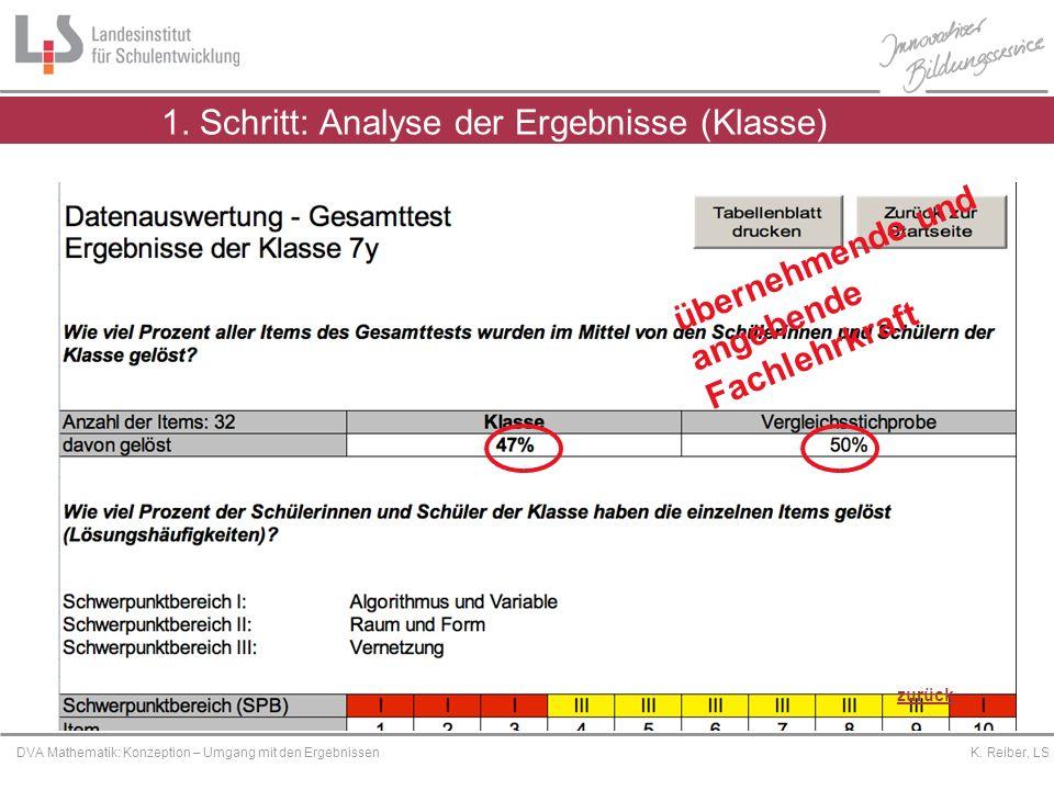 Platzhalter DVA Mathematik: Konzeption – Umgang mit den Ergebnissen K. Reiber, LS zurück übernehmende und angebende Fachlehrkraft 1. Schritt: Analyse