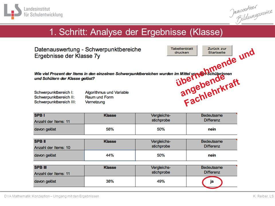 Platzhalter DVA Mathematik: Konzeption – Umgang mit den Ergebnissen K. Reiber, LS übernehmende und angebende Fachlehrkraft 1. Schritt: Analyse der Erg
