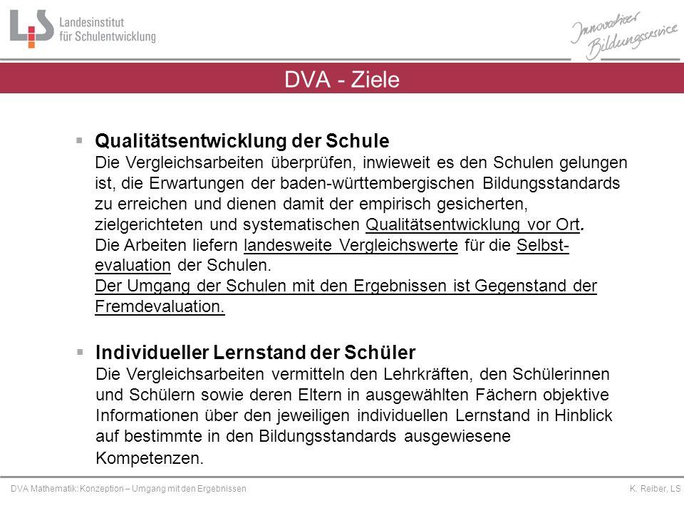 Platzhalter DVA Mathematik: Konzeption – Umgang mit den Ergebnissen K. Reiber, LS Qualitätsentwicklung der Schule Die Vergleichsarbeiten überprüfen, i