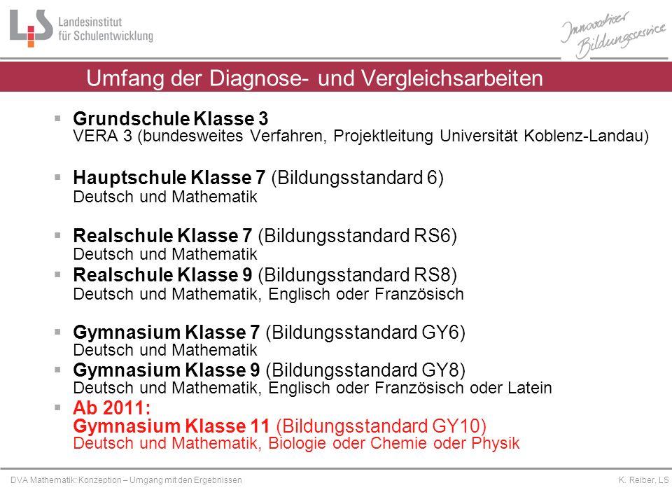 Platzhalter DVA Mathematik: Konzeption – Umgang mit den Ergebnissen K. Reiber, LS Umfang der Diagnose- und Vergleichsarbeiten Grundschule Klasse 3 VER