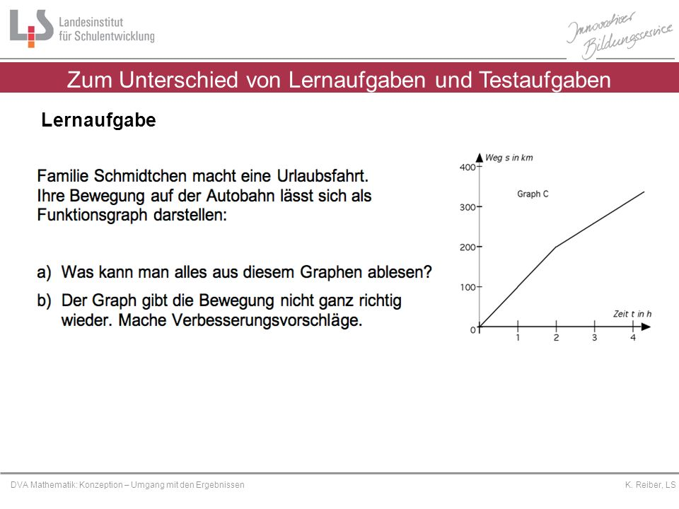 Platzhalter DVA Mathematik: Konzeption – Umgang mit den Ergebnissen K. Reiber, LS Lernaufgabe Zum Unterschied von Lernaufgaben und Testaufgaben