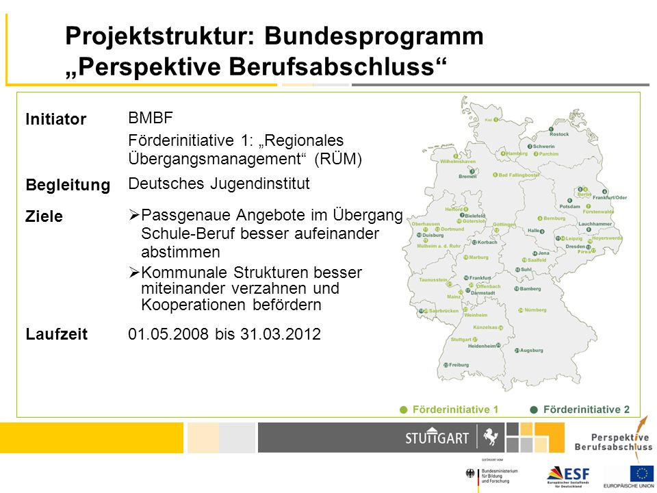Projektstruktur: Bundesprogramm Perspektive Berufsabschluss Initiator BMBF Förderinitiative 1: Regionales Übergangsmanagement (RÜM) Begleitung Deutsch
