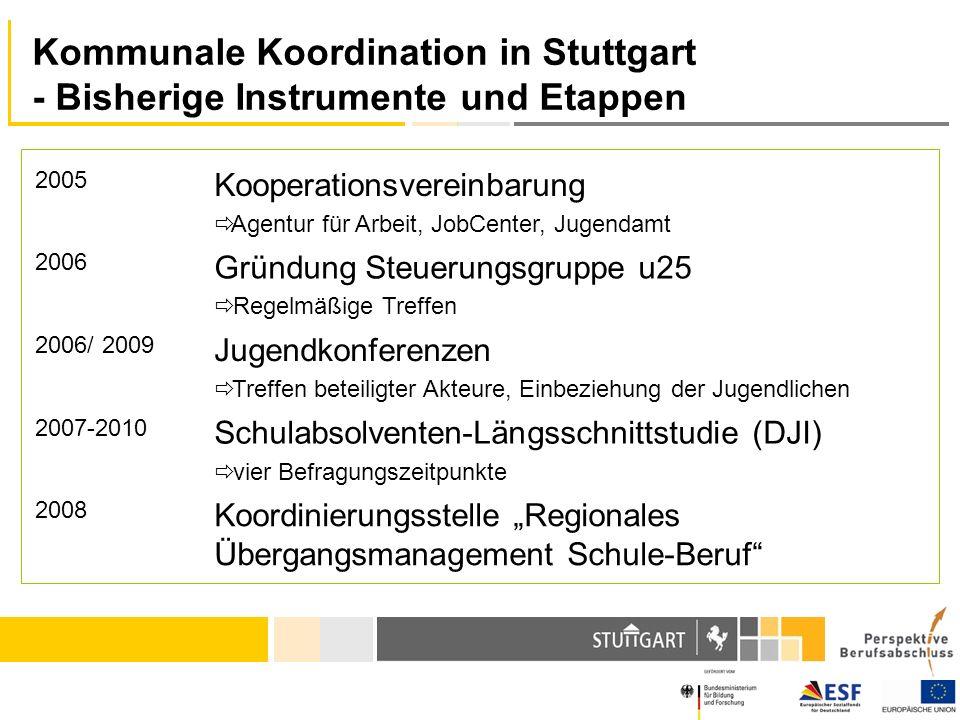 Kommunale Koordination in Stuttgart - Bisherige Instrumente und Etappen 2005 Kooperationsvereinbarung Agentur für Arbeit, JobCenter, Jugendamt 2006 Gr