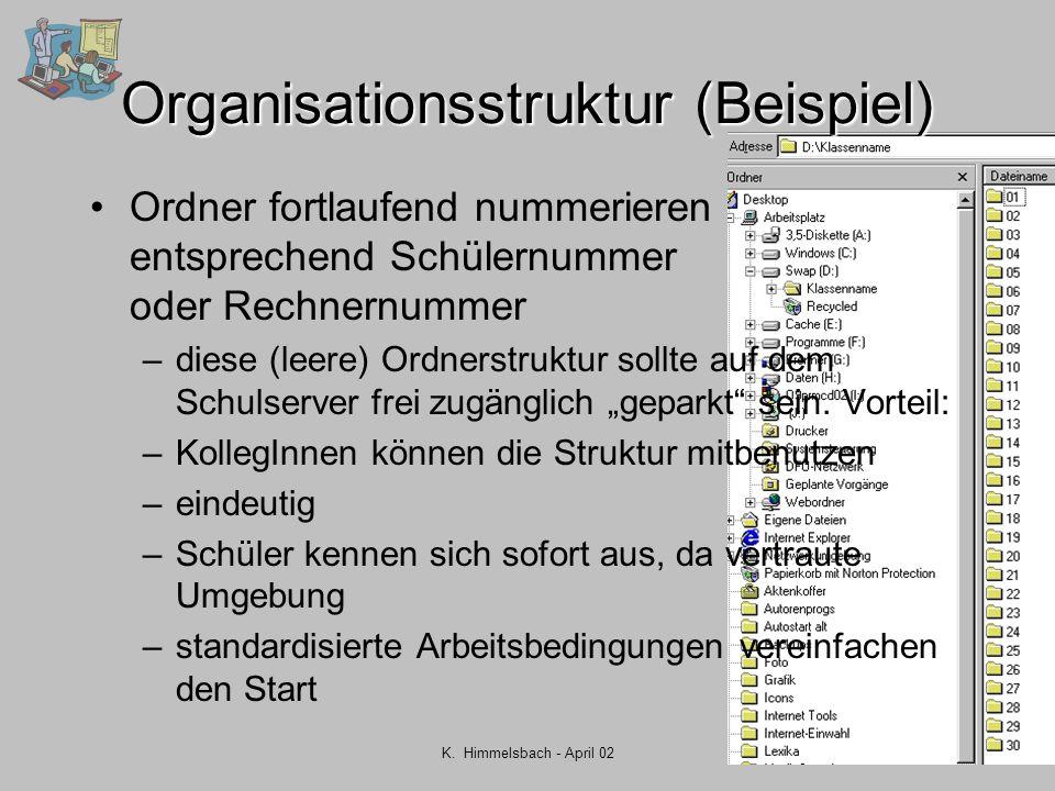K. Himmelsbach - April 02 4 Organisationsstruktur (Beispiel) Ordner fortlaufend nummerieren entsprechend Schülernummer oder Rechnernummer –diese (leer