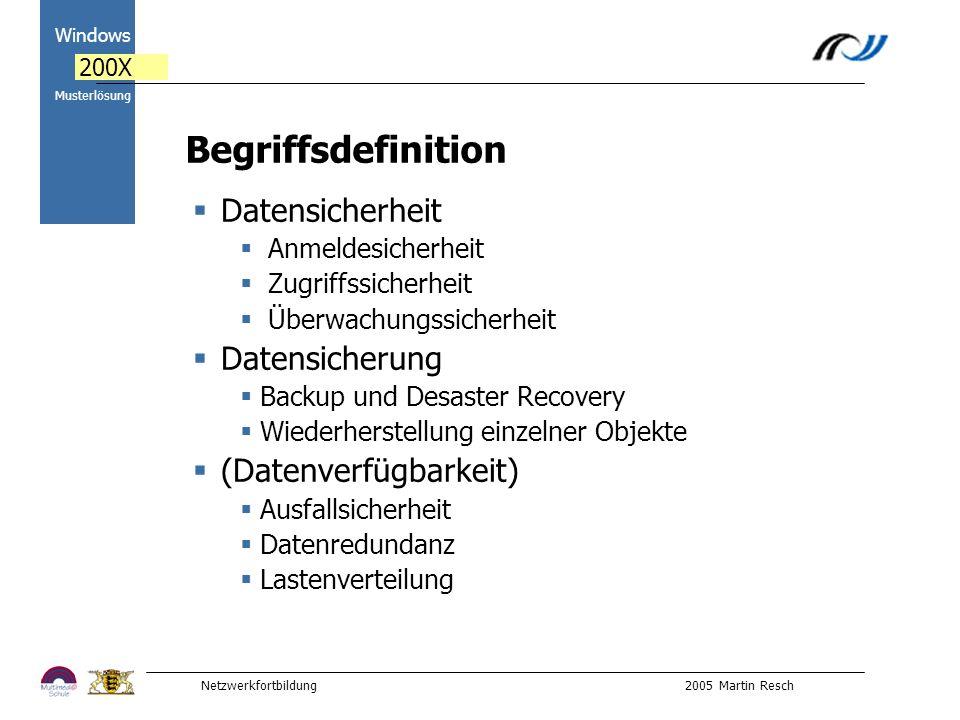 Netzwerkfortbildung 2005 Martin Resch 2000 Windows 200X Musterlösung Datensicherheit Anmeldesicherheit Zugriffssicherheit Überwachungssicherheit Datensicherung Backup und Desaster Recovery Wiederherstellung einzelner Objekte (Datenverfügbarkeit) Ausfallsicherheit Datenredundanz Lastenverteilung Begriffsdefinition