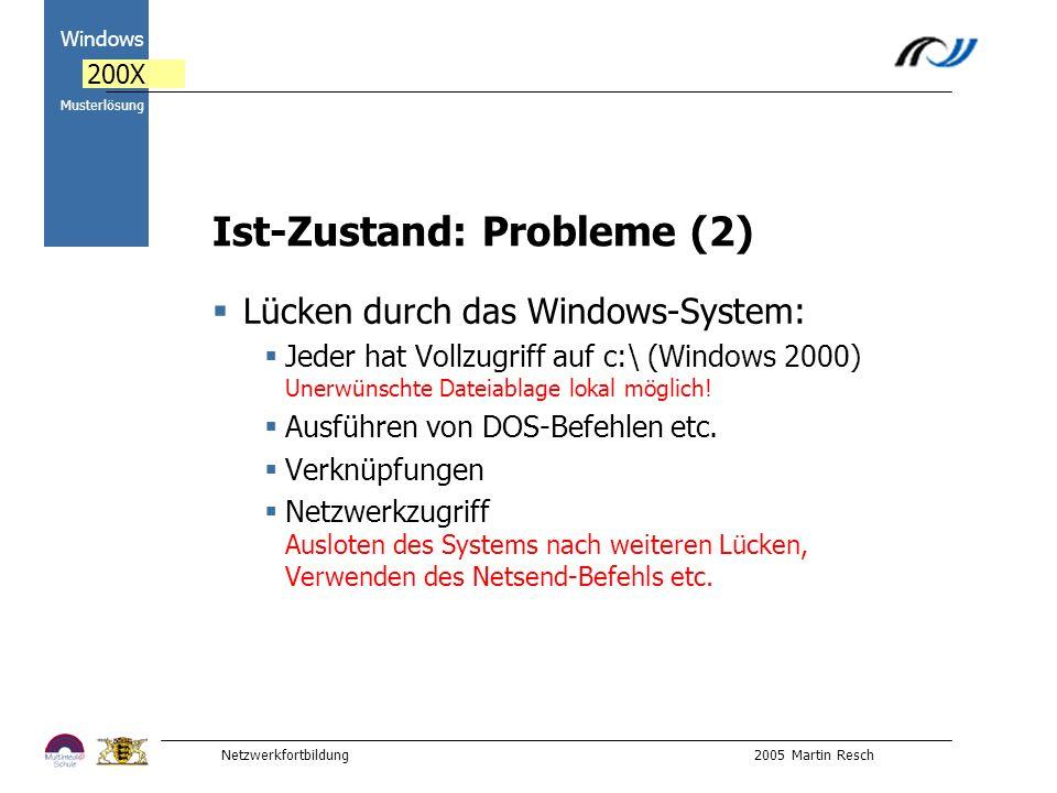 Netzwerkfortbildung 2005 Martin Resch 2000 Windows 200X Musterlösung Ist-Zustand: Probleme (2) Lücken durch das Windows-System: Jeder hat Vollzugriff auf c:\ (Windows 2000) Unerwünschte Dateiablage lokal möglich.