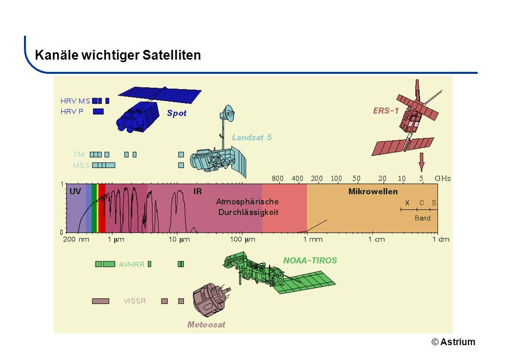 © Astrium Kanäle wichtiger Satelliten
