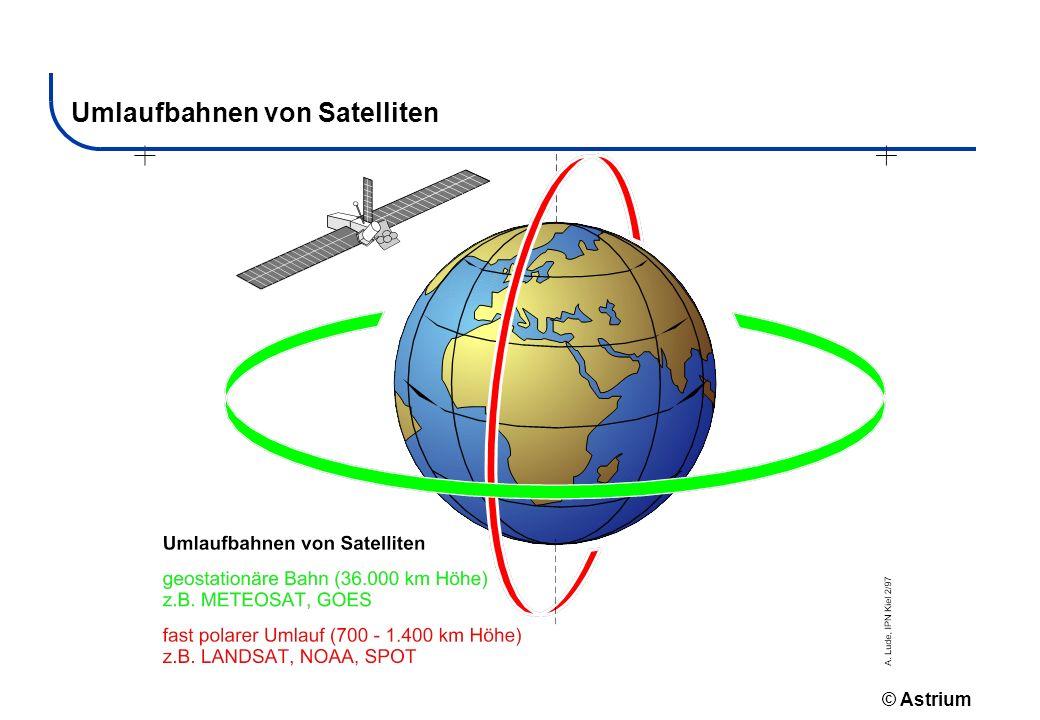 © Astrium Umlaufbahnen von Satelliten
