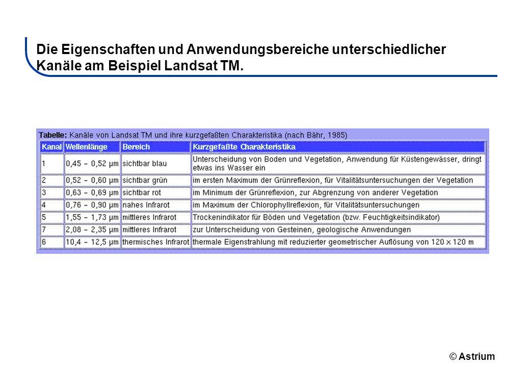 © Astrium Die Eigenschaften und Anwendungsbereiche unterschiedlicher Kanäle am Beispiel Landsat TM.