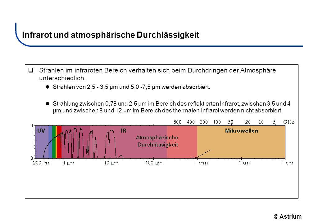 © Astrium Infrarot und atmosphärische Durchlässigkeit Strahlen im infraroten Bereich verhalten sich beim Durchdringen der Atmosphäre unterschiedlich.