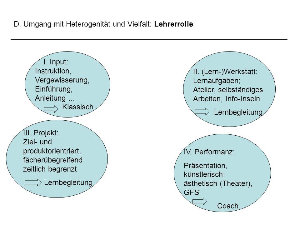 D. Umgang mit Heterogenität und Vielfalt: Lehrerrolle I. Input: Instruktion, Vergewisserung, Einführung, Anleitung... Klassisch III. Projekt: Ziel- un