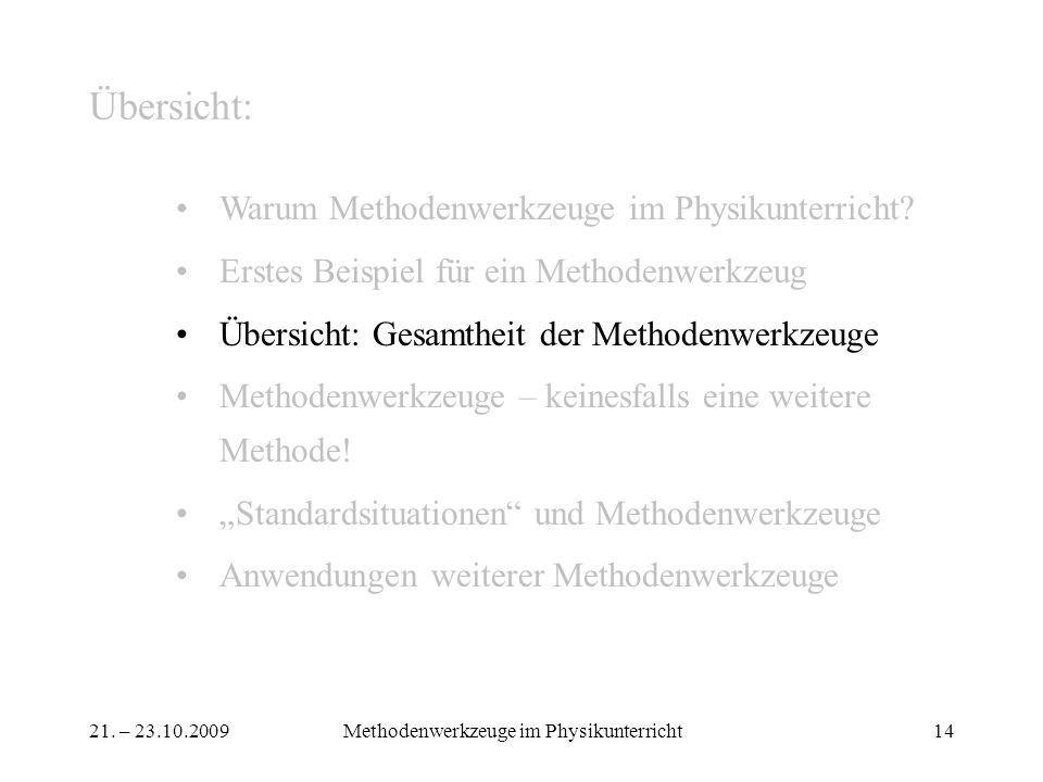 21. – 23.10.2009Methodenwerkzeuge im Physikunterricht14 Übersicht: Warum Methodenwerkzeuge im Physikunterricht? Erstes Beispiel für ein Methodenwerkze