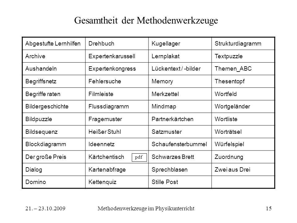 21. – 23.10.2009Methodenwerkzeuge im Physikunterricht15 Gesamtheit der Methodenwerkzeuge Abgestufte LernhilfenDrehbuchKugellagerStrukturdiagramm Archi