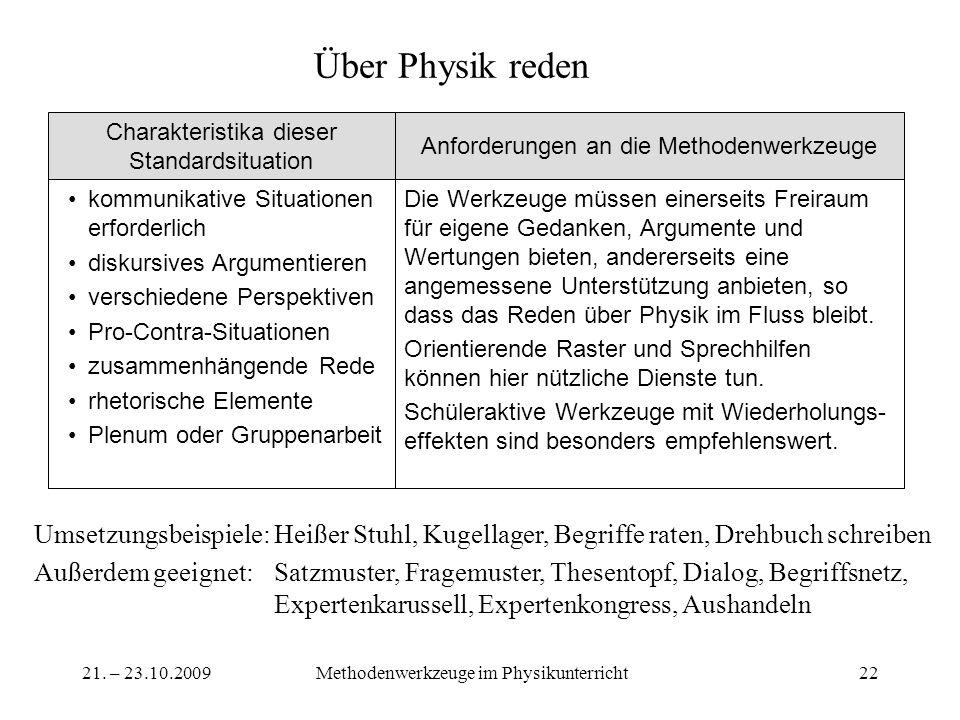 21. – 23.10.2009Methodenwerkzeuge im Physikunterricht22 Über Physik reden Die Werkzeuge müssen einerseits Freiraum für eigene Gedanken, Argumente und