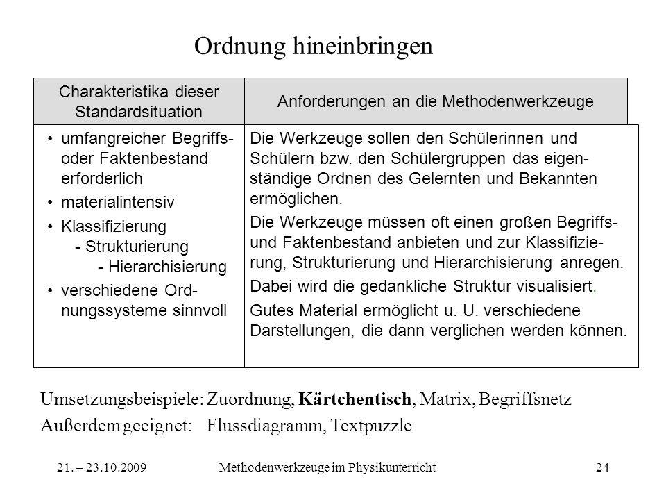 21. – 23.10.2009Methodenwerkzeuge im Physikunterricht24 Ordnung hineinbringen Die Werkzeuge sollen den Schülerinnen und Schülern bzw. den Schülergrupp