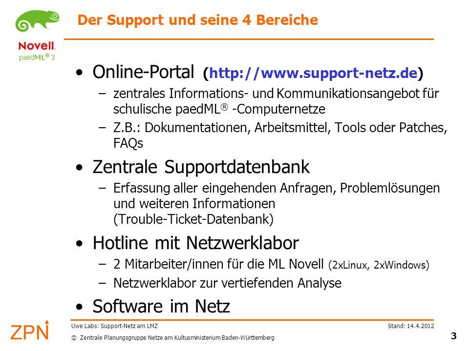 © Zentrale Planungsgruppe Netze am Kultusministerium Baden-Württemberg Stand: 14.4.2012 3 Uwe Labs: Support-Netz am LMZ Der Support und seine 4 Bereic